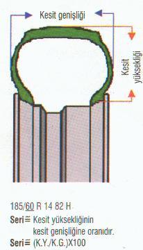 lastiklerin yapıları